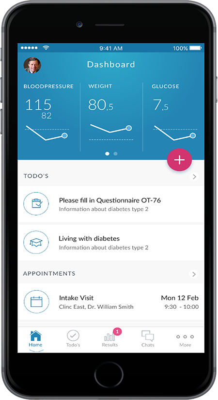 Dashboard on mobile device