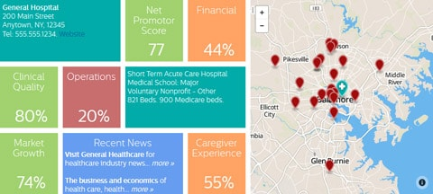 Hospital Overview graphic