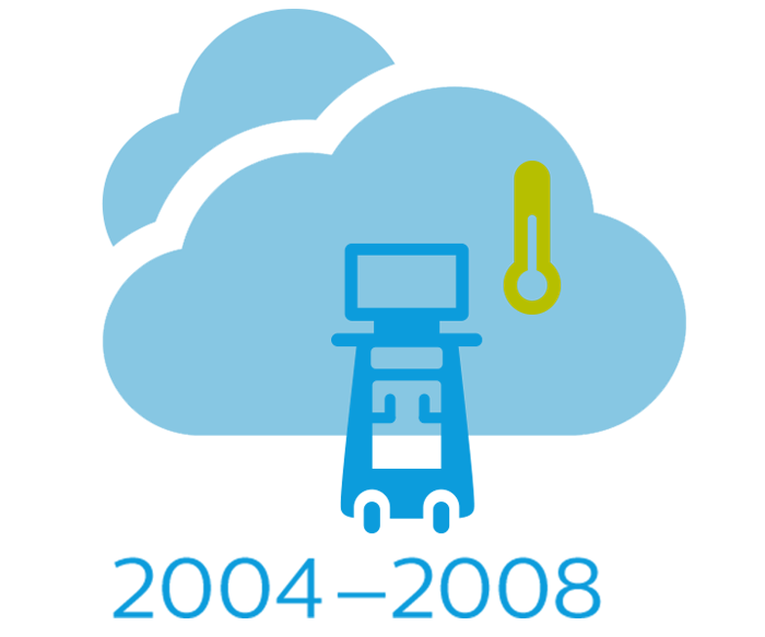 2004 till 2008 cloud magnetic resonance