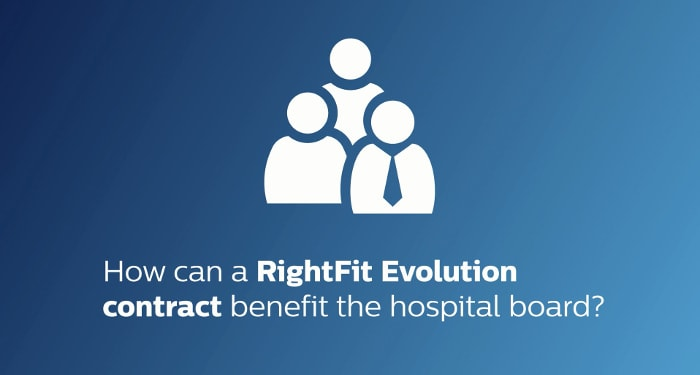 rightfit evolution thumbnail
