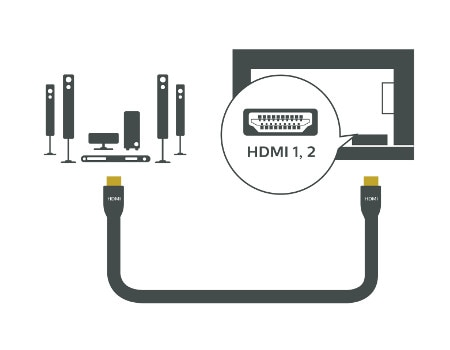 Home Theater System HDMI 1 2
