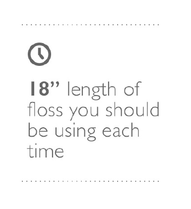 18 inches length of floss you should be using each time